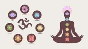 Le icone di Chakra con la siluetta umana che fa l'yoga posano Immagini Stock