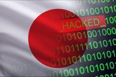 Le Japon a entaillé la Sécurité d'État Cyberattack sur la structure financière et d'opérations bancaires Vol d'information secrèt photos stock