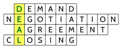 Le jeu de mots croisé pour l'affaire de mot (accentuée) et les mots connexes exigent, négociation, accord, se fermant Images libres de droits