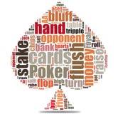 Le jeu de poker exprime le concept Images libres de droits