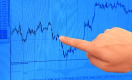 Le marché analysent Photos stock