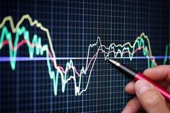 Le marché analysent sur l'écran d'affichage à cristaux liquides Images stock