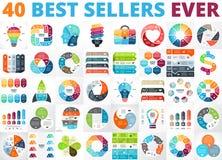 Le meilleur ensemble d'infographics de cercle de vecteur Diagrammes d'affaires, graphiques de flèches, présentations de démarrage Image stock