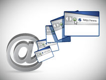 Le navigateur en ligne pagine le concept Photo libre de droits