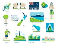 Le Nouvelle-Zélande, signes et symboles illustration de vecteur