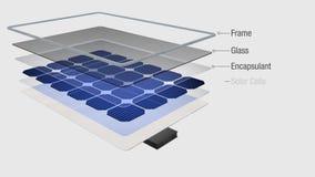 Le panneau solaire est divisé dans ses pièces, les noms de chaque partie apparaissent, puis les parties du panneau solaire sont r banque de vidéos
