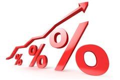 Le percentuali Fotografie Stock Libere da Diritti