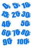 Le percentuali Fotografia Stock
