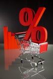 Le percentuali del carrello di acquisto Fotografia Stock