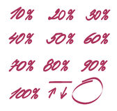 Le percentuali dell'evidenziatore disegnate a mano Fotografie Stock