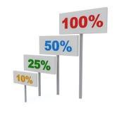 Le percentuali di sconto fuori. Fotografia Stock