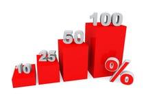 Le percentuali di sconto fuori. Fotografie Stock