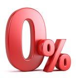 Le percentuali zero Fotografia Stock Libera da Diritti