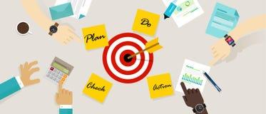 Le plan de PDCA vérifient le concept d'affaires de gestion d'action illustration stock