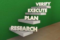 Le plan Executve de recherches vérifient des étapes illustration libre de droits