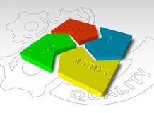 Le plan font la Loi de contrôle - 3d rendent l'illustration des blocs Photo stock