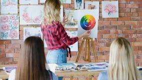 Le professeur d'éducation de classes d'art expliquent la roue de couleur clips vidéos
