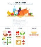 Le 5-2 raccomandazioni di dieta Immagini Stock