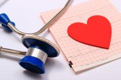 Le rapport de graphique de stéthoscope, d'électrocardiogramme et le coeur forment Photographie stock libre de droits