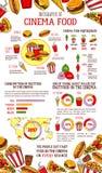 Le restaurant d'aliments de préparation rapide bombe la conception infographic Images stock