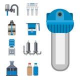 Le robinet d'icône de purification d'eau frais réutilisent l'illustration de vecteur de collection de traitement d'astewater de p Photo libre de droits