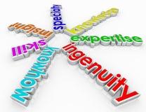Le savoir-faire 3d d'analyse de compétence de spécialité d'ingéniosité exprime le fond illustration de vecteur