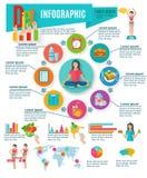 Le scelte sane sono a dieta il rapporto inforaphic Immagine Stock