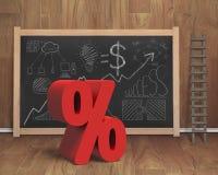 Le signe de pourcentage rouge avec le concept d'affaires gribouille sur le tableau noir Images stock
