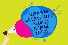 Le signe des textes montrant l'exécution de la tactique de stratégie de plan d'action évaluent des résultats Homme conceptuel de  illustration libre de droits