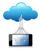 Le smartphone social du monde de media s'est relié à un nuage Images libres de droits