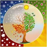 Le stagioni dell'anno scherza il fondo ENV illustrazione vettoriale