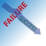 Le succès évite l'échec Images libres de droits