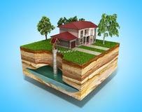 le système de puits d'eau l'image dépeint une couche aquifère souterraine 3d au sujet de illustration de vecteur