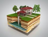 le système de puits d'eau l'image dépeint une couche aquifère souterraine 3d au sujet de illustration stock