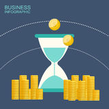 Le temps, c'est de l'argent, planification des affaires Illustration de Vecteur