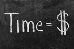 Le temps, c'est de l'argent signe Photographie stock