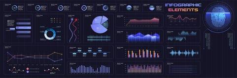 Le tendenze infographic intelligenti moderne del diagramma collegano Un insieme delle interfacce del pannello con i grafici a col illustrazione di stock