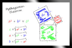 Le théorème de Pythagore Photo libre de droits
