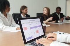 Le travail de planification de femme ou la fabrication du programme d'événements avec le planificateur calen photo libre de droits