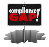 Le trou de panneau d'avertissement de Gap de conformité observent des règlements Guidel de règles Photos libres de droits