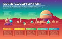 Le vecteur trouble la chronologie d'infographics de colonisation Photos libres de droits