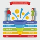 Le vendite di vendita di Digital versano l'insegna con un imbuto infographic, stile piano immagine stock