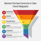 Le vendite versano infographic con un imbuto illustrazione di stock