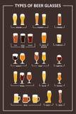 Le verre de bière dactylographie le guide Verres et tasses de bière avec des noms Photos libres de droits