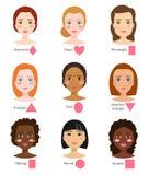 Le visage différent de femme dactylographie à des formes le vecteur principal femelle Image stock