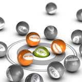 Lead conversion. Spheres with text lead, prospect and client. Concept image to illustrate lead conversion Royalty Free Stock Photography