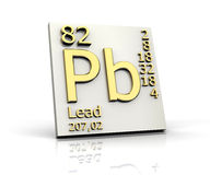 Lead form Periodic Table of Elements Royalty Free Stock Photos