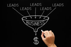Lead Generation Business Funnel Concept. Hand drawing Lead Generation Business Funnel concept with white chalk on blackboard Stock Photography