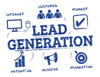 Lead generation concept doodle. Lead generation. Chart with keywords and icons vector illustration