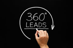 Lead Generation 360 Degrees Concept Stock Photo